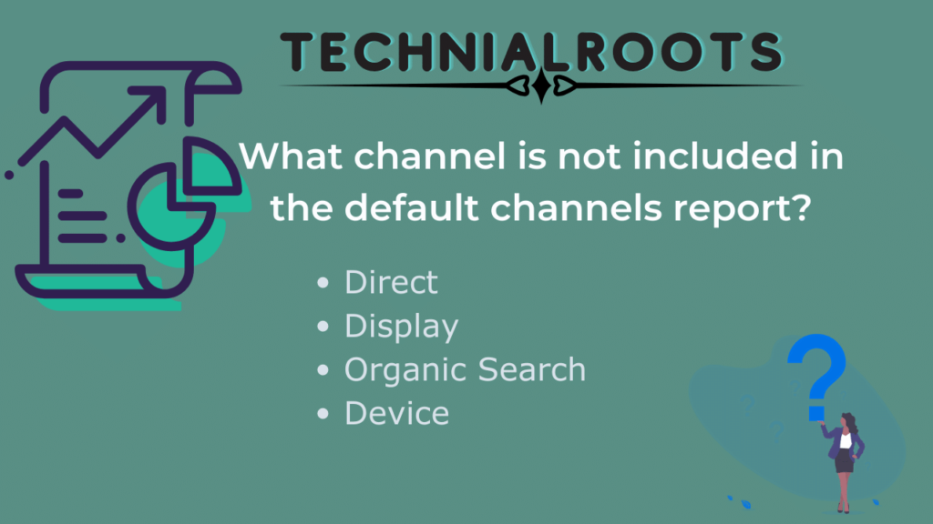 What channel is not included in the default channels report?