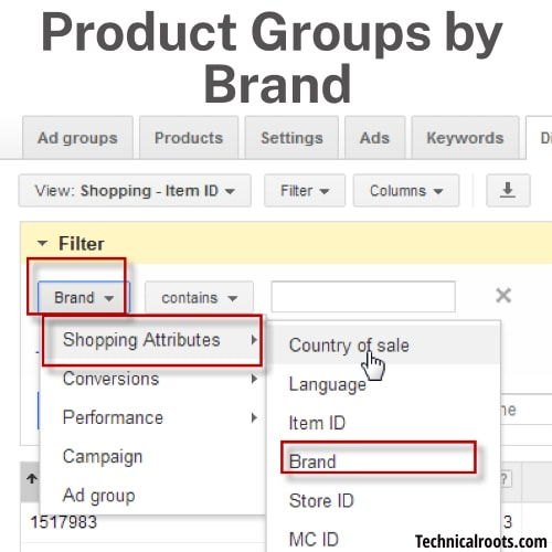Product Groups by Brand