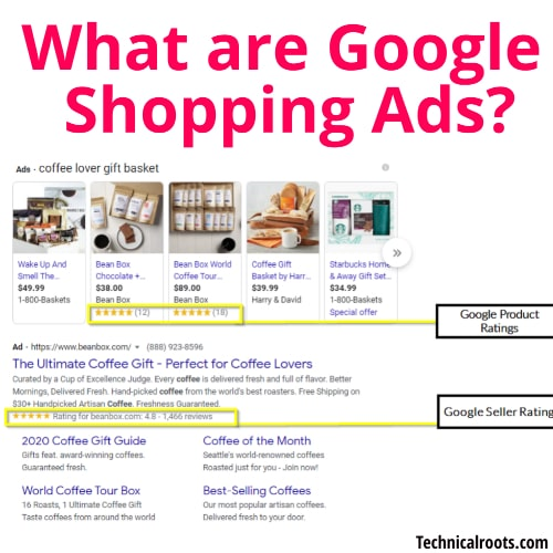 What are Google Shopping Ads?
