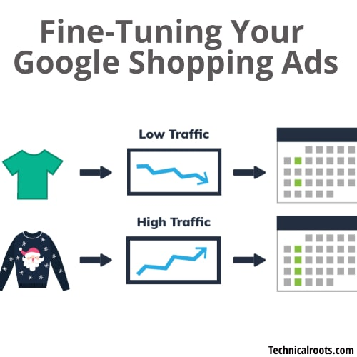 Fine-tuning Your Google Shopping Ads